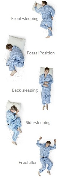 common sleeping positions